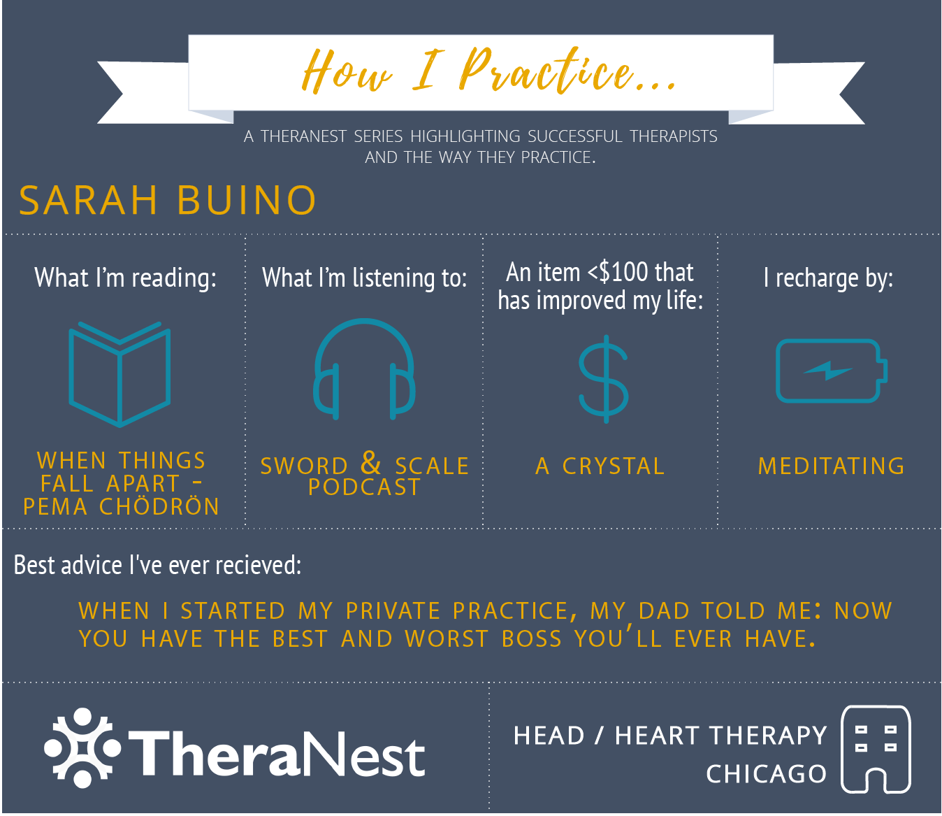 How I Practice Infographic - Sarah Buino | TheraNest Blog